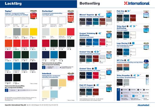 Fargekart fra Jotun og International